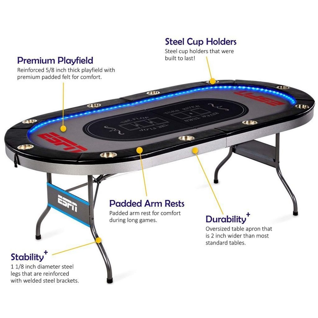 Merveilleux Before Buying A Poker Table For Your Basement, Home Or Baru0027s Recreational  Space, We Have Recommended A Few Important Points For Consideration.